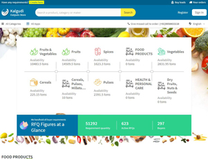 Outputs.kalgudi.com - India food b2b marketplace