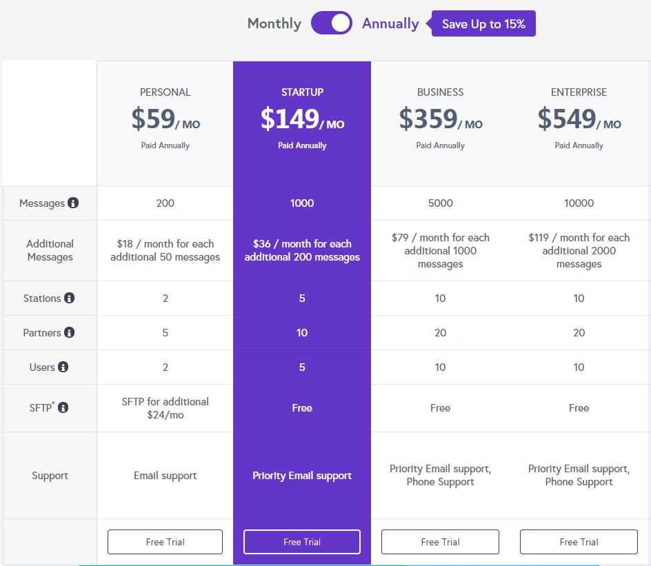As2gateway.com - Trading Platform for Electronic B2B Trading